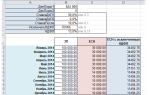 Что такое единый социальный налог – размер ставки, правила и примеры расчета