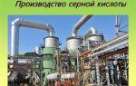 Производство серной кислоты: оборудование + технология изготовления 2019