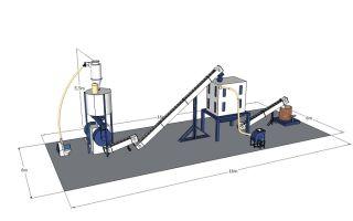 Производство пеллет (топливных гранул): оборудование + технология бизнеса 2020