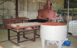 Производство вибростолов: оборудование + технология изготовления 2019