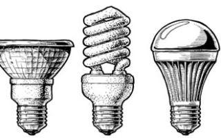 Производство ламп накаливания. как делают лампочки — технология 2019