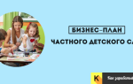 Как открыть частный детский сад. бизнес-план садика на дому и ноу