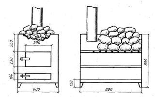 Производство печей для бани и саун — технология как делают