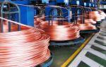 Производство проволоки: оборудование + технология изготовления 2019