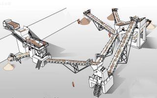 Производство щебня: оборудование + технология изготовления 2019