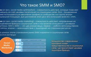 Smm и smo — что это такое?