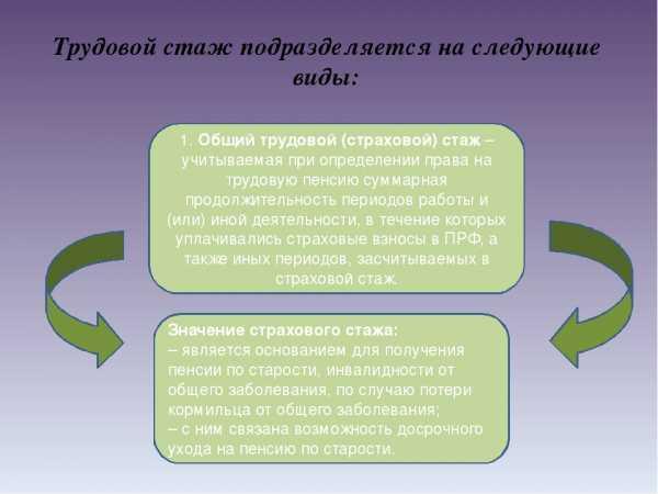 Как считается стаж работы: некоторые особенности