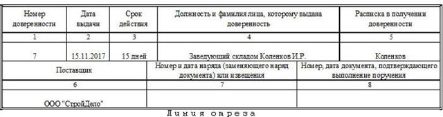Бланк доверенности на получение товара: инструкция по использованию и оформлению