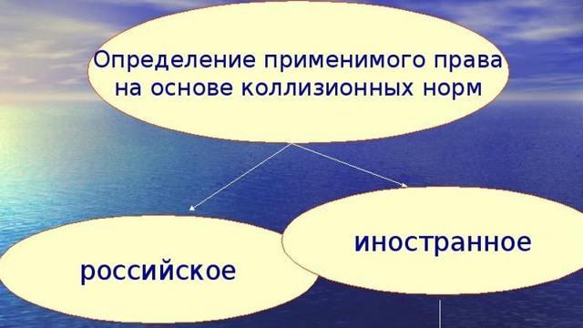 Понятие и использование императивной и диспозитивной норм при возникновении споров