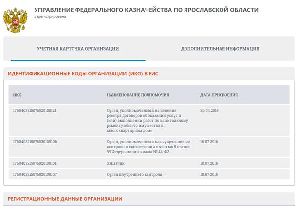 Сводный реестр УБП организации - что это, расшифровка участников и неучастников БП