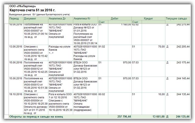 Проводки счета 51 - характеристики, функции, субсчета, примеры проводок, отчетная документация