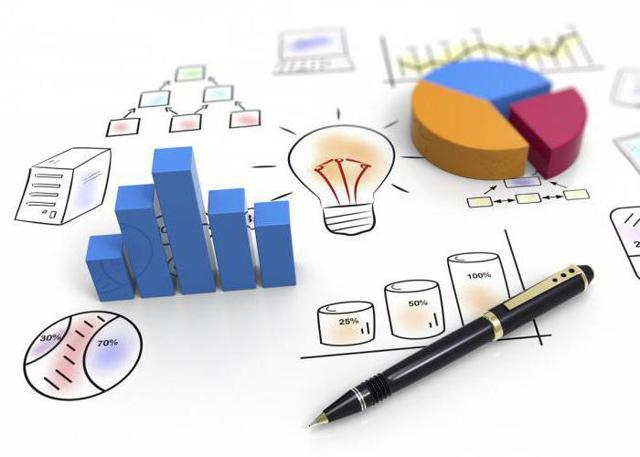 Как провести анализ рынка - грамотный подход к запуску собственного дела