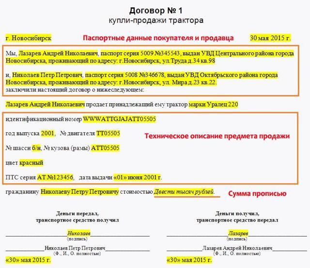 Предмет договора купли-продажи спецтехники, сроки реализации, разрешения споров и порядок его расторжения