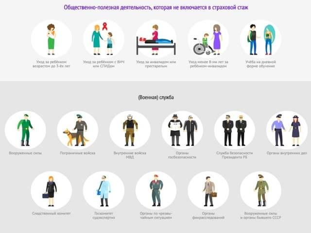 Входит ли декрет в трудовой стаж – определение, учет декрета при начислении пенсии