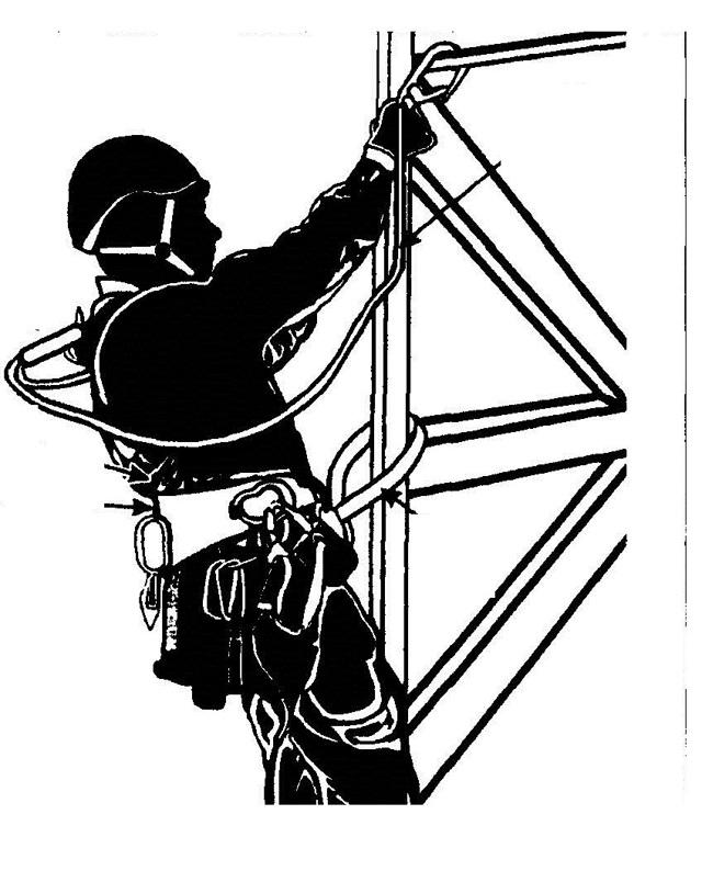 Формирование наряда-допуска для работы на высоте, правила его получения для персонала