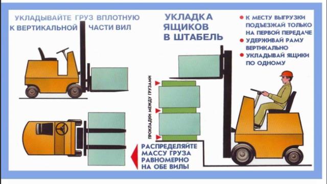 Должностная инструкция грузчика склада - правила оформления, содержание, особенности профессии