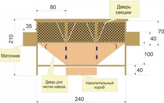 Разведение кроликов по методу Михайлова - обзор метода, особенности, пошаговая инструкция и расходы