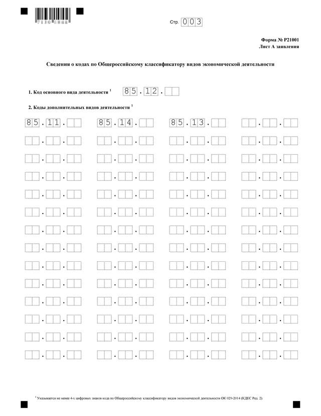 Какие документы нужны чтобы открыть ИП: алгоритм регистрации, специфические особенности, необходимые сроки