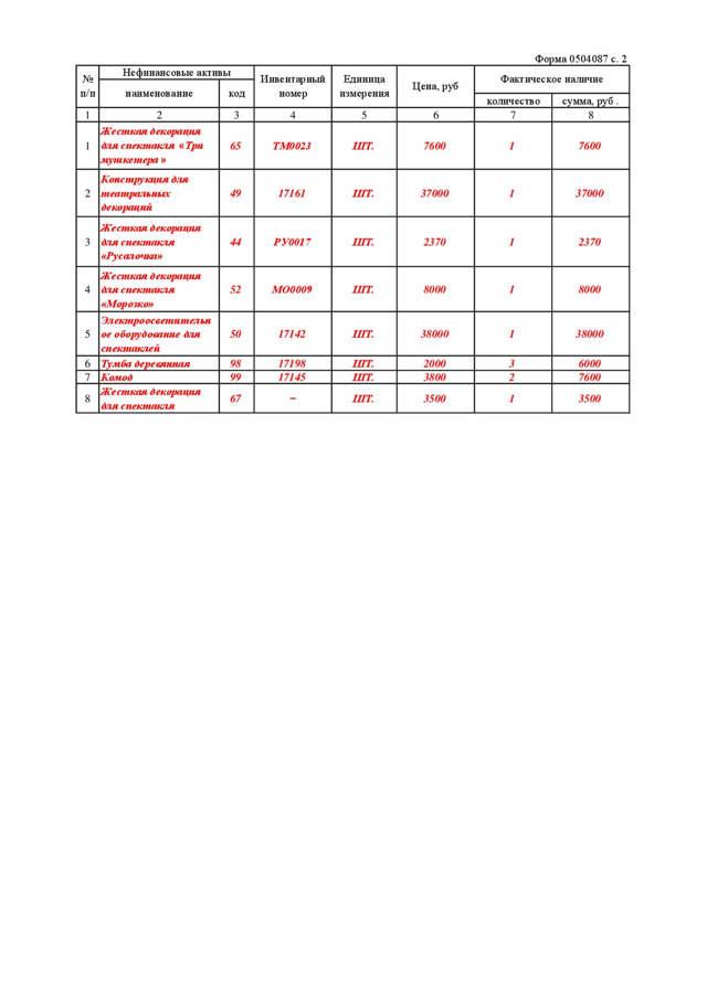Содержание инвентаризационной описи ИНВ-3, рекомендации по заполнению и образец бланка
