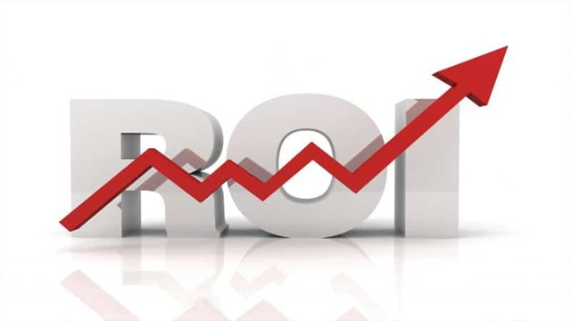 Рентабельность производства: формула расчета, пример применения, определение по балансу