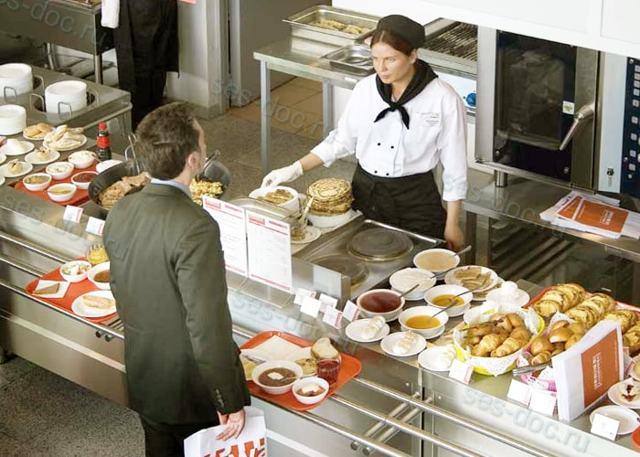Какие документы нужны для открытия кафе и в чем особенности процедуры